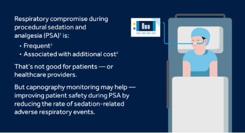 Infographic: Respiratory Compromise During Procedural Sedation