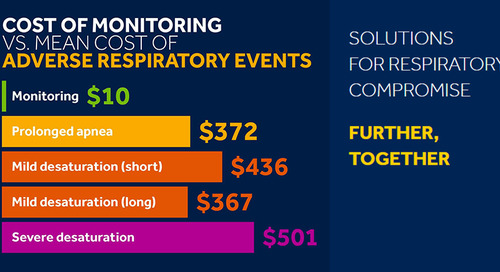 How Much Do Adverse Respiratory Events Cost?