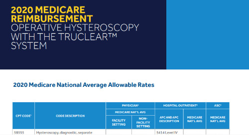 Coding Guide: Operative Hysteroscopy Medicare Reimbursement