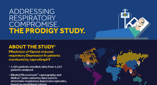 Infographic: Learn About the PRODIGY Study