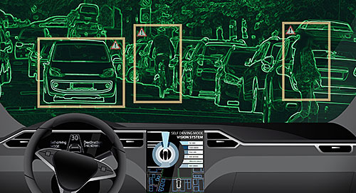跨平台人工智慧套件簡化嵌入式視覺
