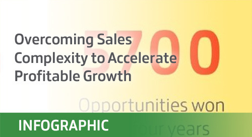 Overcoming Sales Complexity to Accelerate Profitable Growth