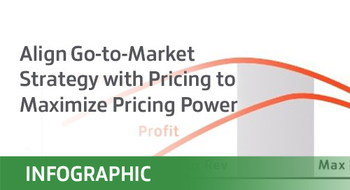 Align Go-to-Market Strategy with Pricing to Maximize Pricing Power