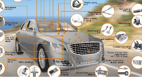 VAVE optimization in the automotive industry: Identifying competitive advantages during product development and series production