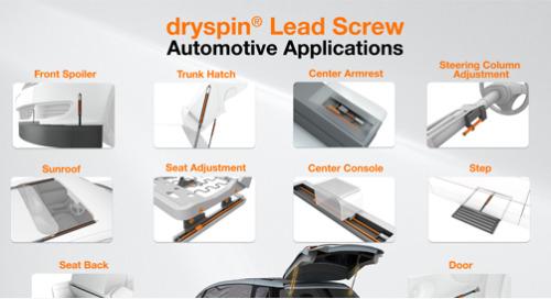 dryspin® Lead Screw Automotive Applications