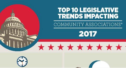 [Infographic] The Top 10 2017 Legislative Trends Impacting Community Associations in 2018
