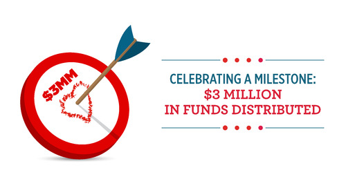 Infographic: Associa Cares Distributes $3 Million in Aid to Homeowners Struck by Disaster