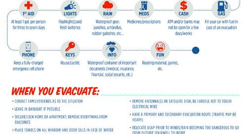 It's the peak of hurricane season. Here's your preparation plan.