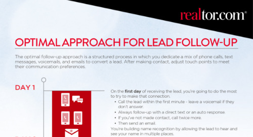 For Agents: Optimal Approach for Lead Follow-Up