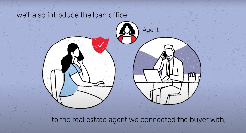 What is ReadyConnect Live Buyer℠ from Realtor.com®?