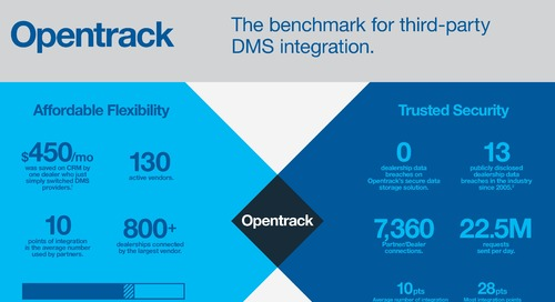 Opentrack - The Benchmark for Third-Party DMS Integration