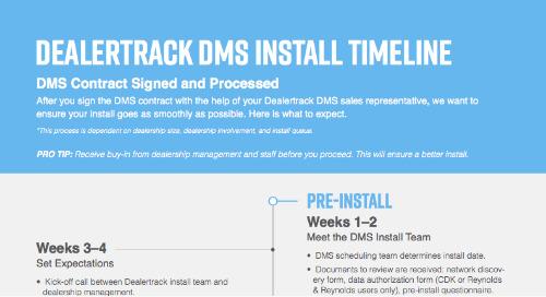 Infographic: Dealertrack DMS Install Timeline