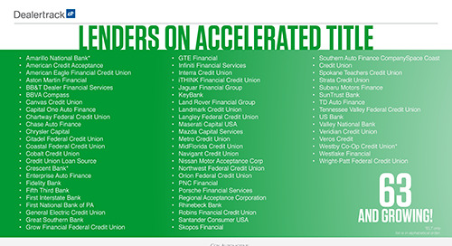 Lenders on Accelerated Title