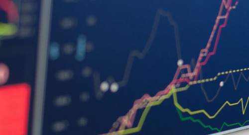 Dealertrack Credit Availability Index