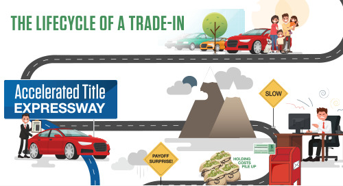 The Lifecycle of a Trade-in Vehicle: Avoiding Time Traps and Profitability Pitfalls