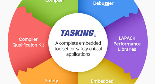 TASKING Toolset Overview — On-Demand Webinar