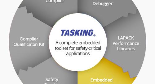 The TASKING Embedded Profiler