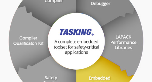 The TASKING Embedded Profiler