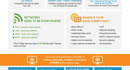 Infographic: Deploy IT Edge quicker