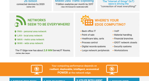 Infographic: Deploy IT Edge quicker