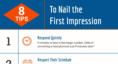 Tips to make a brilliant first impression