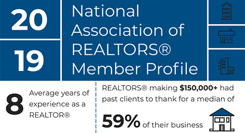 Highlights from 2019 NAR member profile