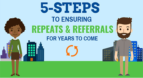 5 steps to a healthy real estate repeat & referral business