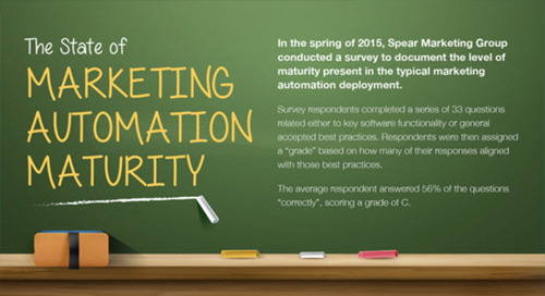The State of Marketing Automation Maturity (Infographic)