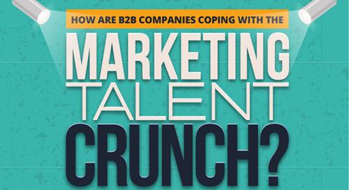 Infographic: 90+ Percent of B2B Companies Report Marketing Talent Crunch