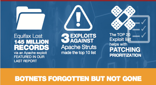 Infographic: Q3 FortiGuard Threat Landscape Report