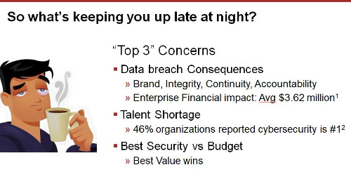 Webinar: Stop Losing Sleep (or Money) Over a Potential Breach