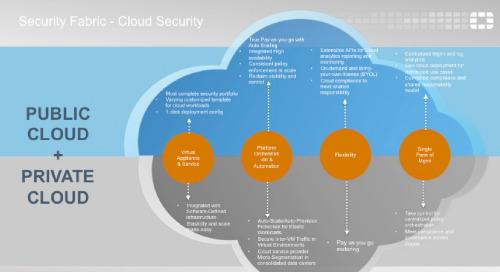 Autoscaling Cloud Security