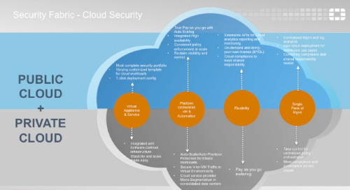 Autoscaling Cloud Security