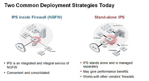 Webinar: Breathe New Life Into Your IPS Strategy with Today's Evolved Options