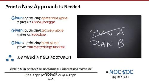 Webinar: NOC Down SOC Barriers