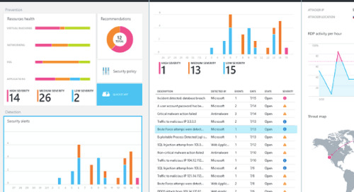 Azure Security Center and Fortinet: Integrated Threat Management Solution for Cloud Workloads
