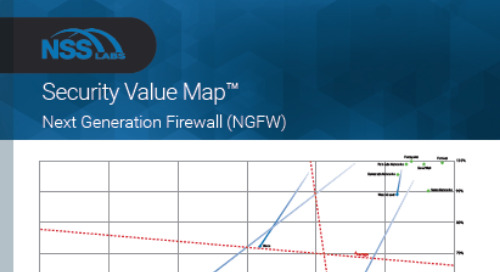 NSS Labs 2018 NGFW SVM