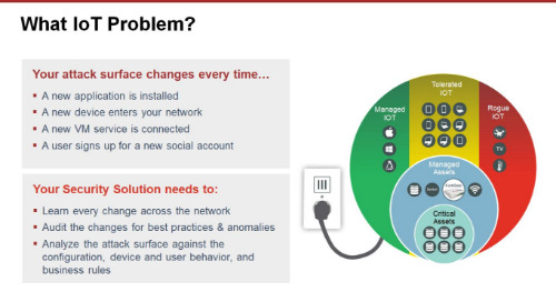 Webinar: Conduct IoT Device Reconnaissance with Broad and Deep Network Visibility