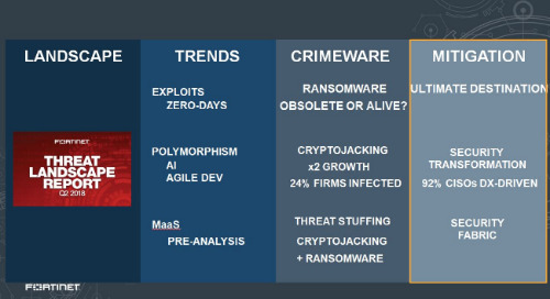 Webinar: Ransomware Solved. Cryptojacking, Next.