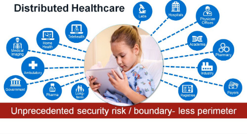 Webinar: Keeping a Pulse on All the Devices Connecting to Your Critical Healthcare Network