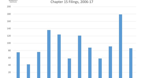 Chapter 15 Filings, 2006-17