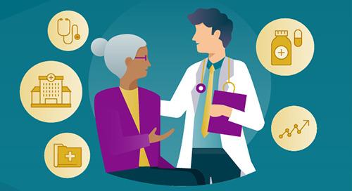 Transforming care co-ordination
