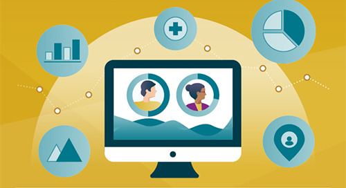 Identifying community health risks with data-derived insight