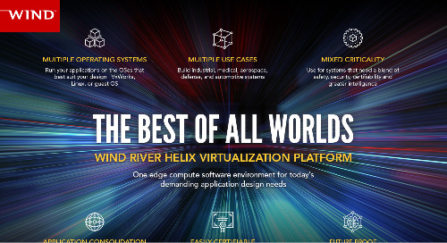 The Best of All Worlds: Introducing Wind River's New Edge Compute Software Platform