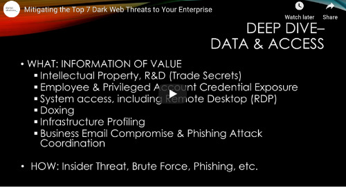 Mitigating the Top 7 Dark Web Threats to Your Enterprise