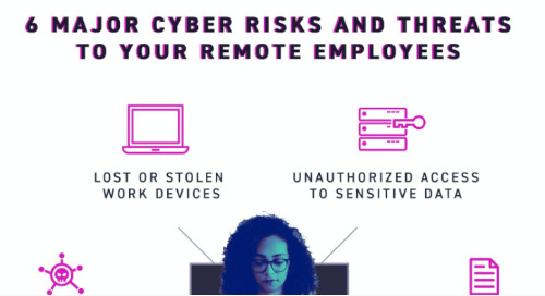 [Infographic] Threat Model of a Remote Worker