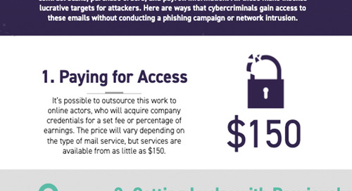 5 Ways Cybercriminals Can Access Your Emails Without Phishing