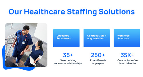 Our Healthcare Staffing Solutions At A Glance