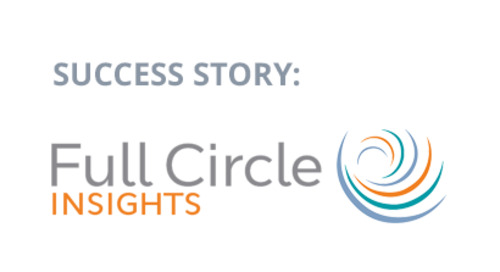 Full Circle Insights Increases Opportunities By 22% In One Quarter