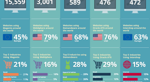 [Infographic] The Unsung Heroes of Cyber Monday